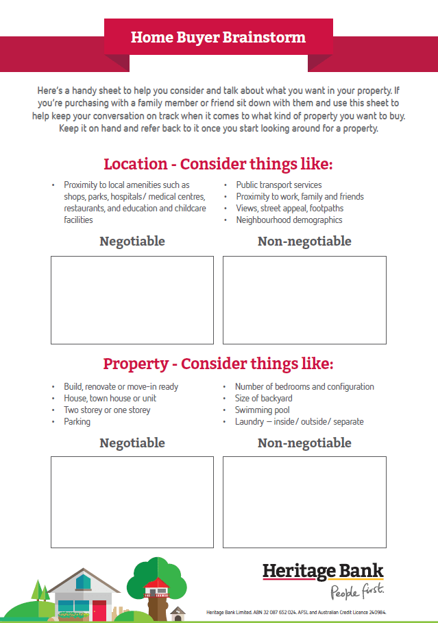 Home Buyer Checklist to help with brainstorming