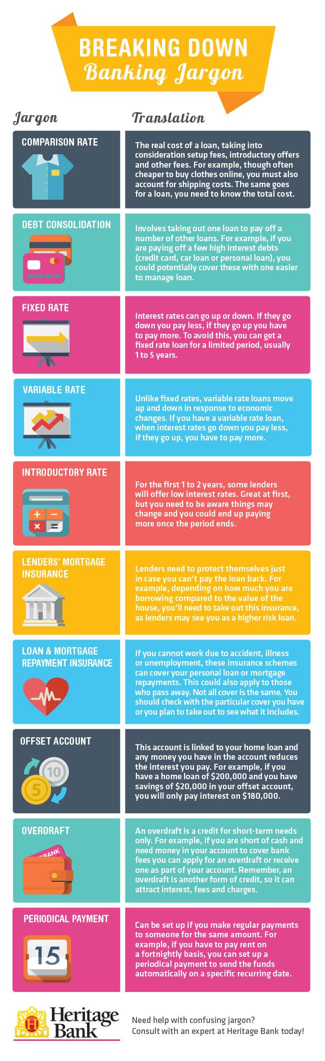 Breaking down banking jargon